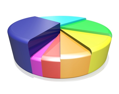 excel pie graph how to add more portion